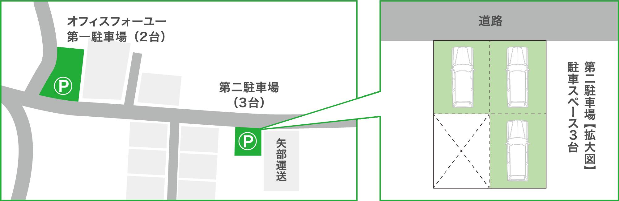 オフィスフォーユー駐車場